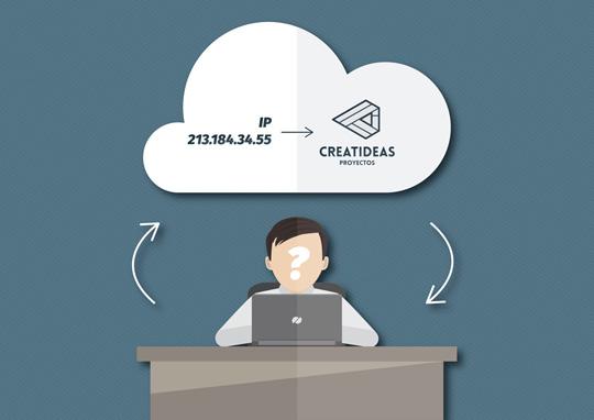 dominio de tu web 01 Creatideas